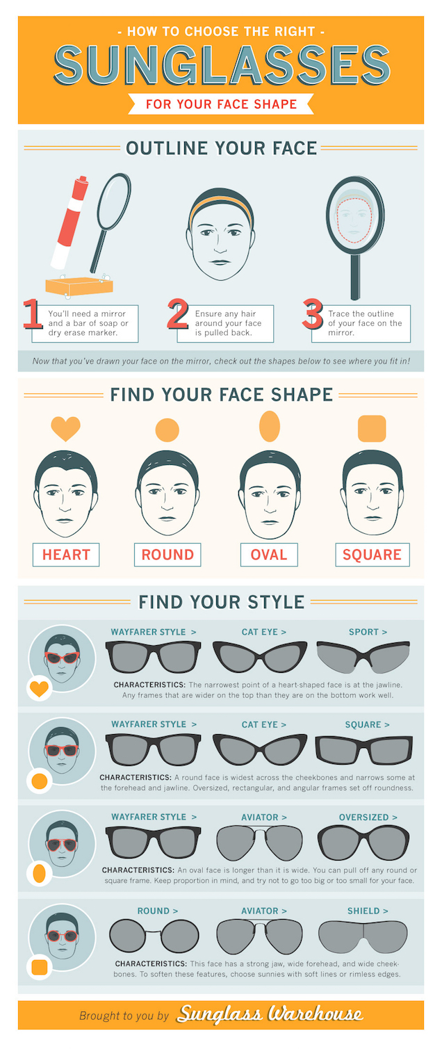 aeae4323c83 A Chart Helps You Choose the Best Sunglasses for Yourself - Best ...